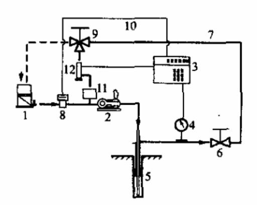 循环式灌浆记录仪连接方法
