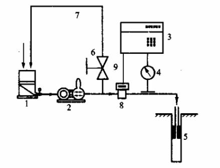 纯压式灌浆记录仪连接方式